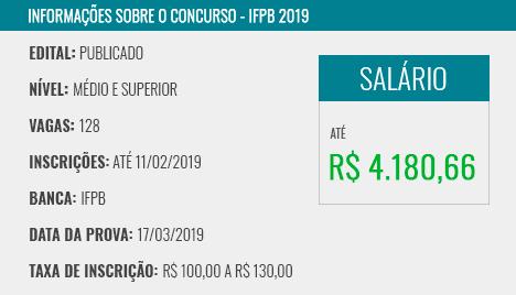 tabela-ifpb