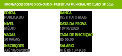Tabela Concurso Rio Claro SP
