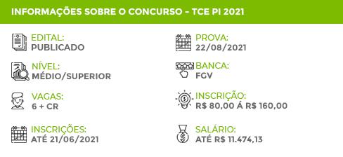 Tabela-TCE-PI